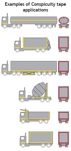 sc 1 st  Truckware & Reflective Tape Regulations azcodes.com